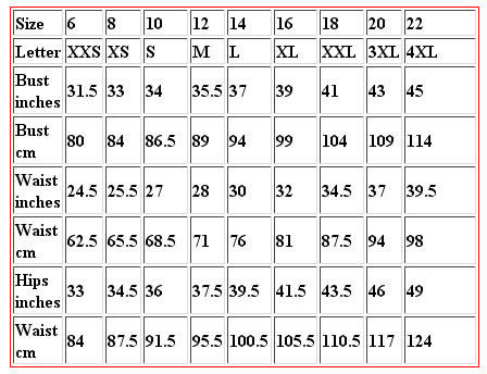 International clothing sizes – Women Please find below international conversion charts for women's sizes, for dresses, jackets, coats, blouses and sweaters. With these you can convert between American, Italian, English/British, French, German, Japanese and Russian size systems.